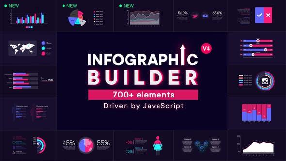 700种企业商务信息数据柱状图报表动画AE素材