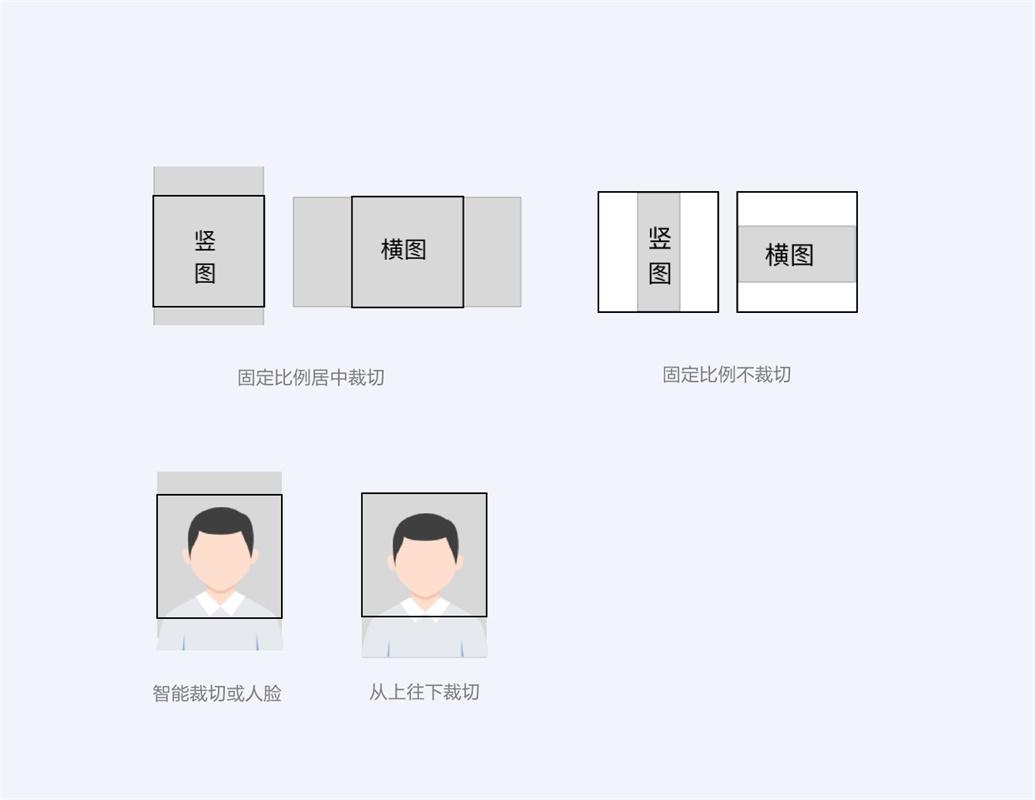 超多案例!写给UI设计师的图文设计指南